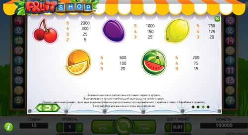 Fruit Shop - как играть